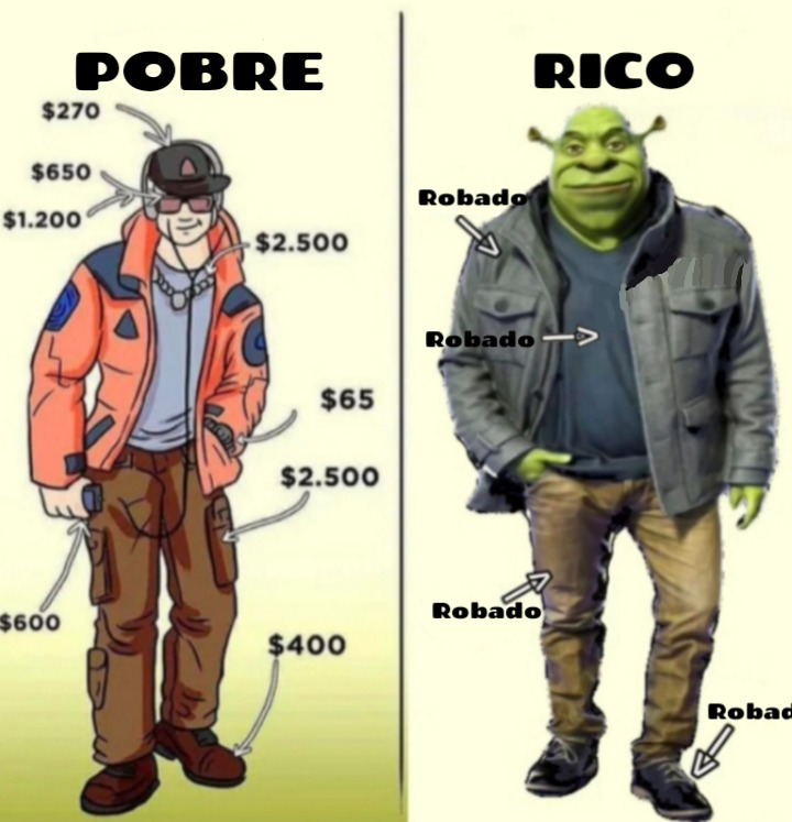 Mentalidad rico vs pobre - meme