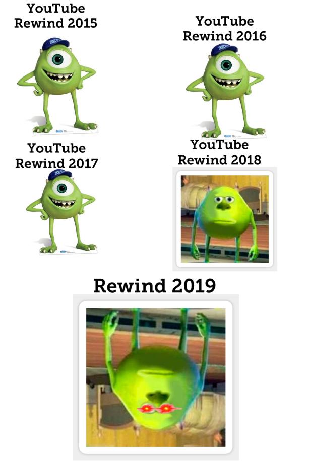 YouTube REWIND desde 2015 - meme