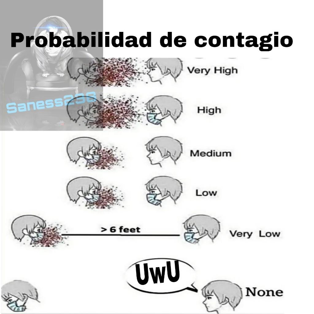 Posible trolo - meme
