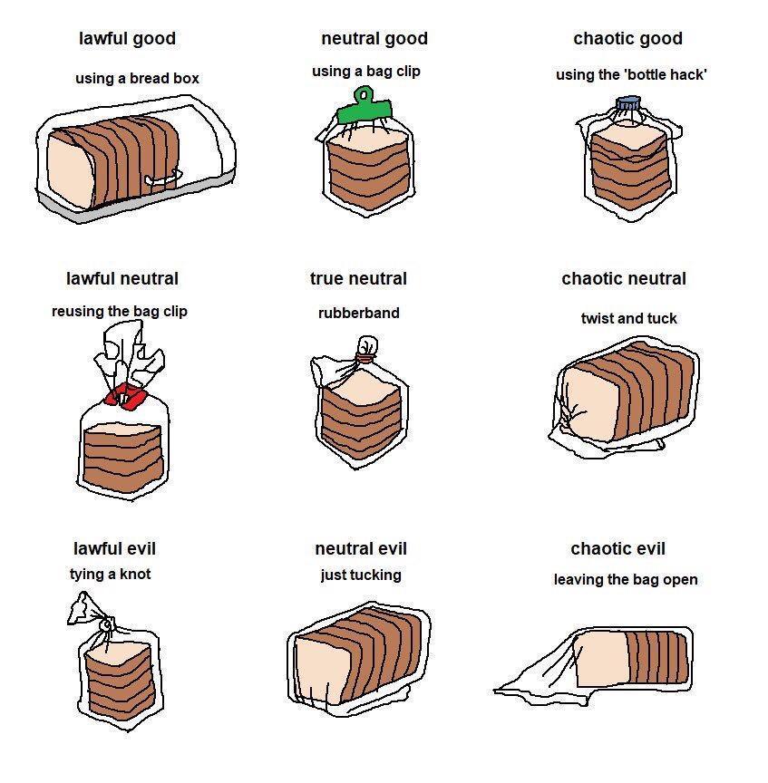 It's just bread... Punch it - meme