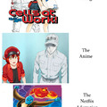 Anime Osmosis Jones, Netflix Cells at Work