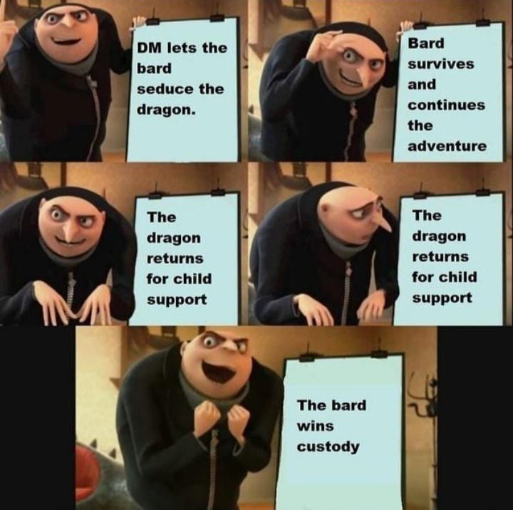 Bard - meme