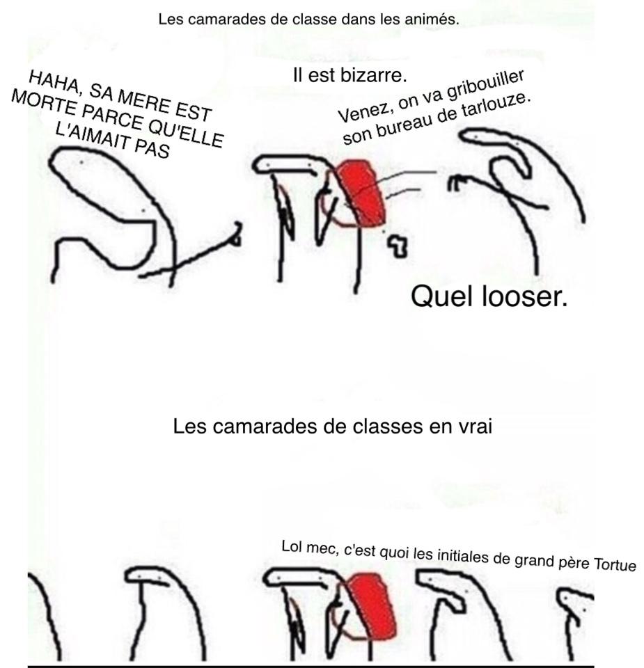 looser - meme