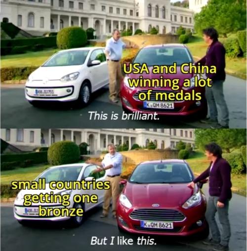 Insert Olympic events - meme