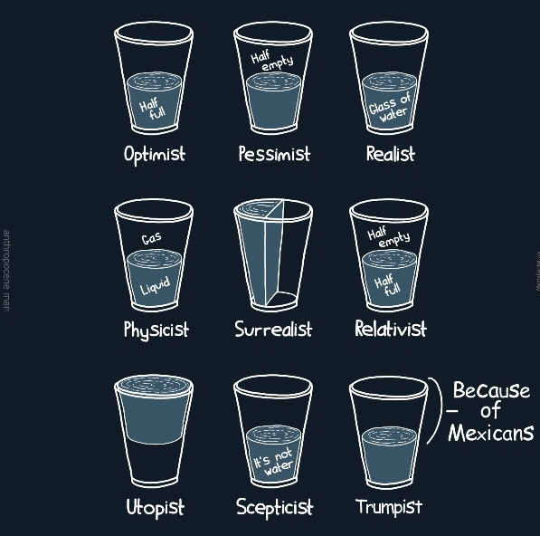 Glass half full ,glaass half emmpty,glass is being melted.. - meme