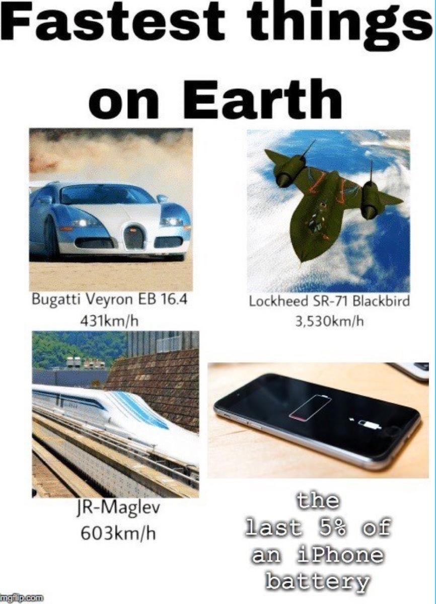 fastest on earth - meme