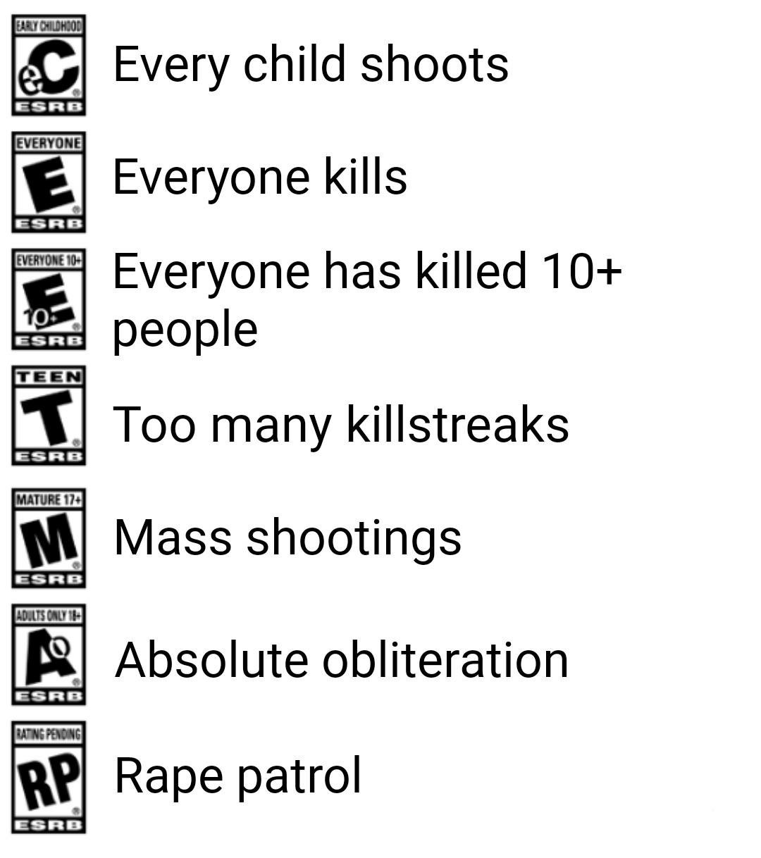 Those violent games - meme