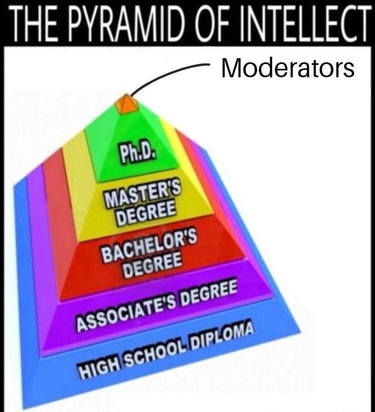 Mods - meme