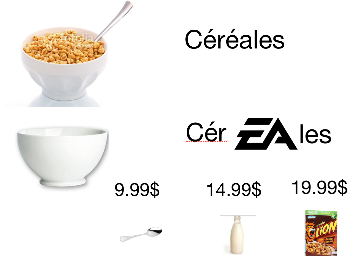 Céréales - meme