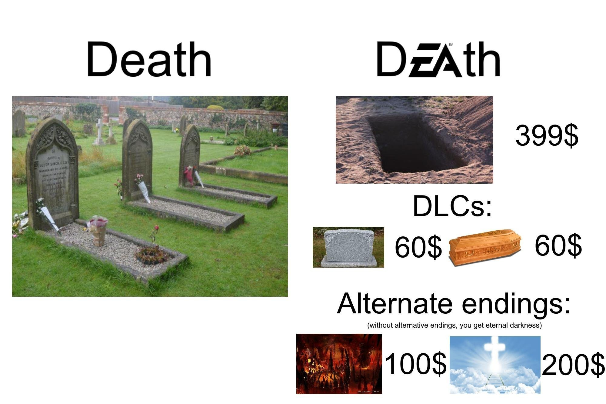 Death or DĒĀth? - meme