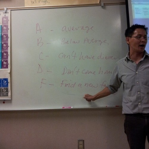 Asian grading scale - meme