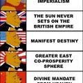 Imperialism 101.....