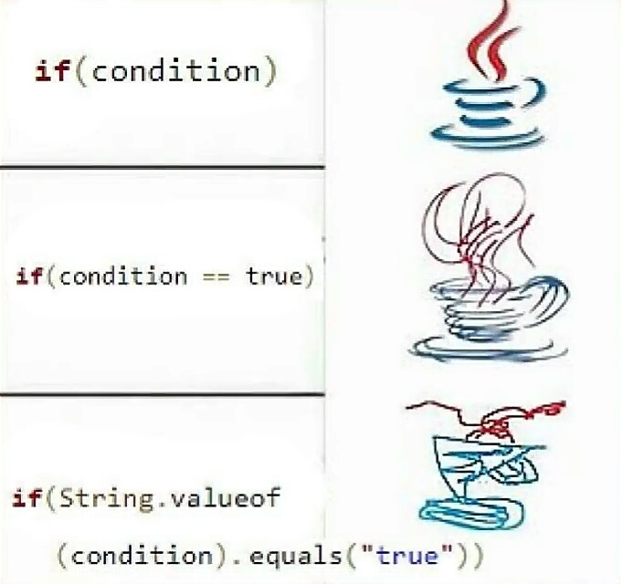 for java devs only. - meme