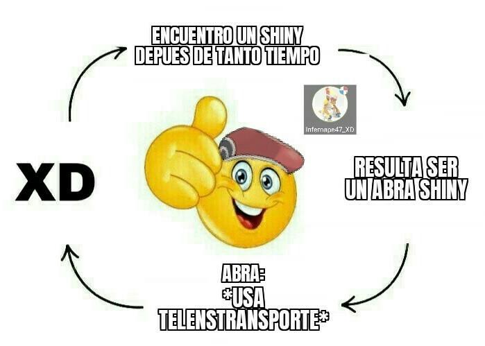 Abra 4 generación - meme