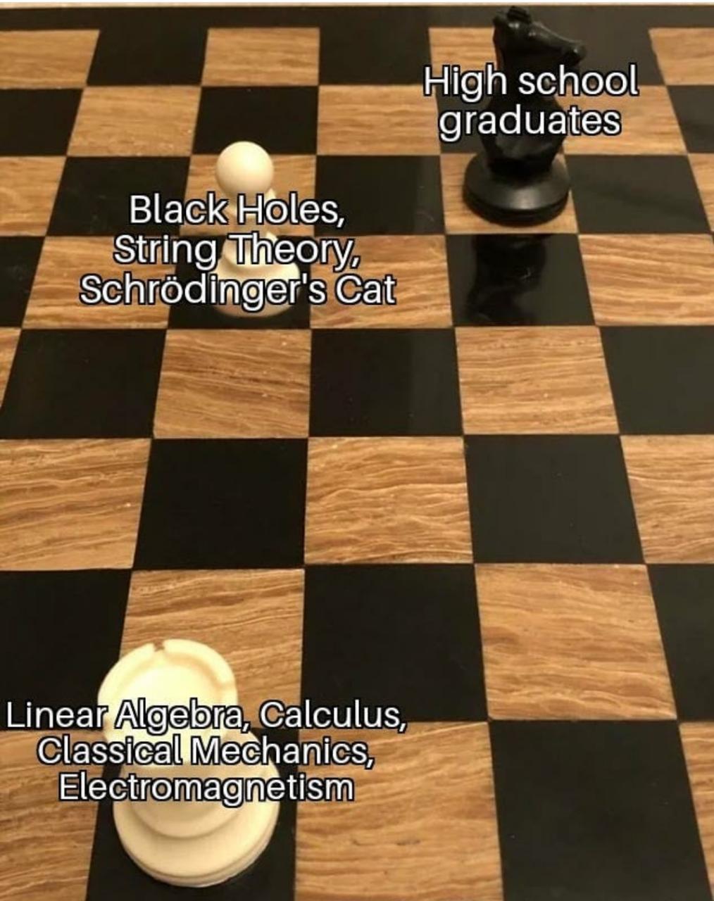 Ahhh physics - meme