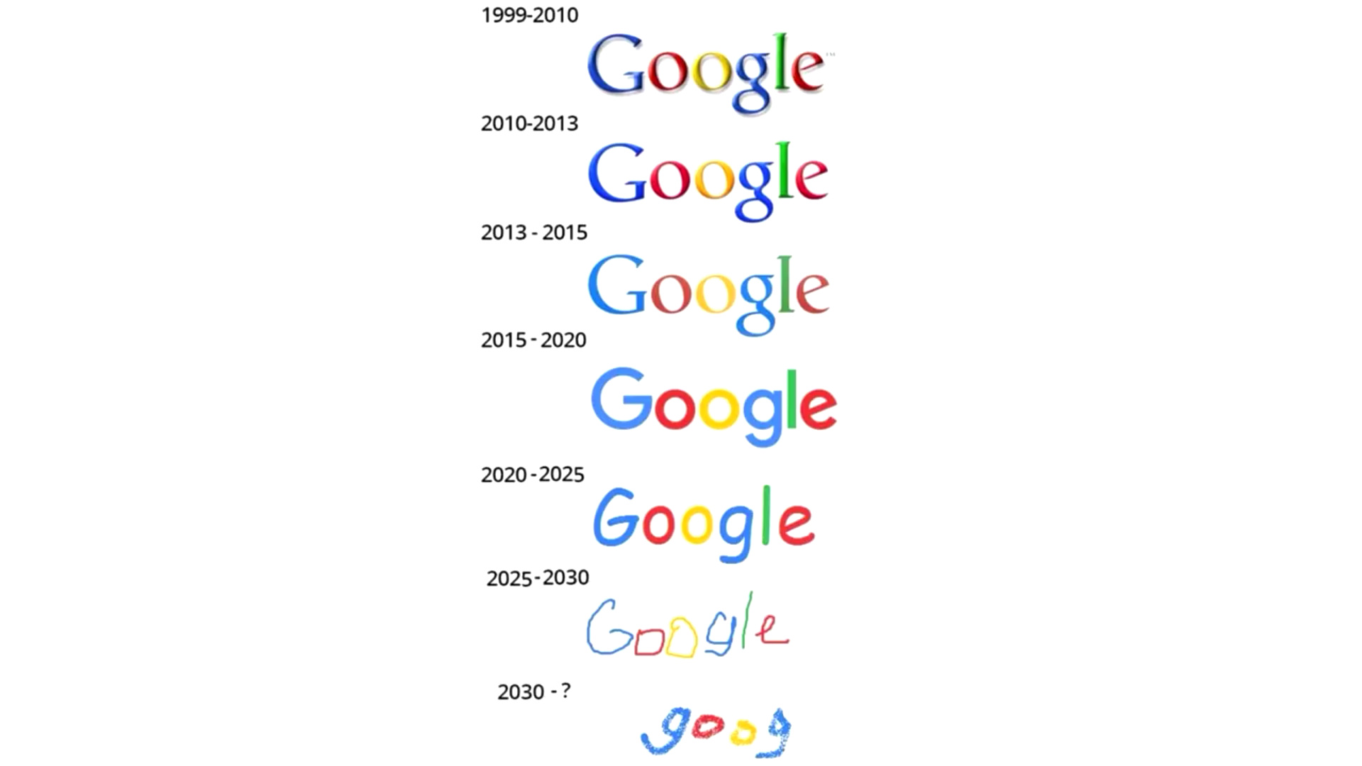 59fc886eaa03e google logo evolution meme by enderger ) memedroid