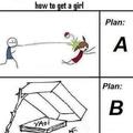 Yaoi é um bom plano