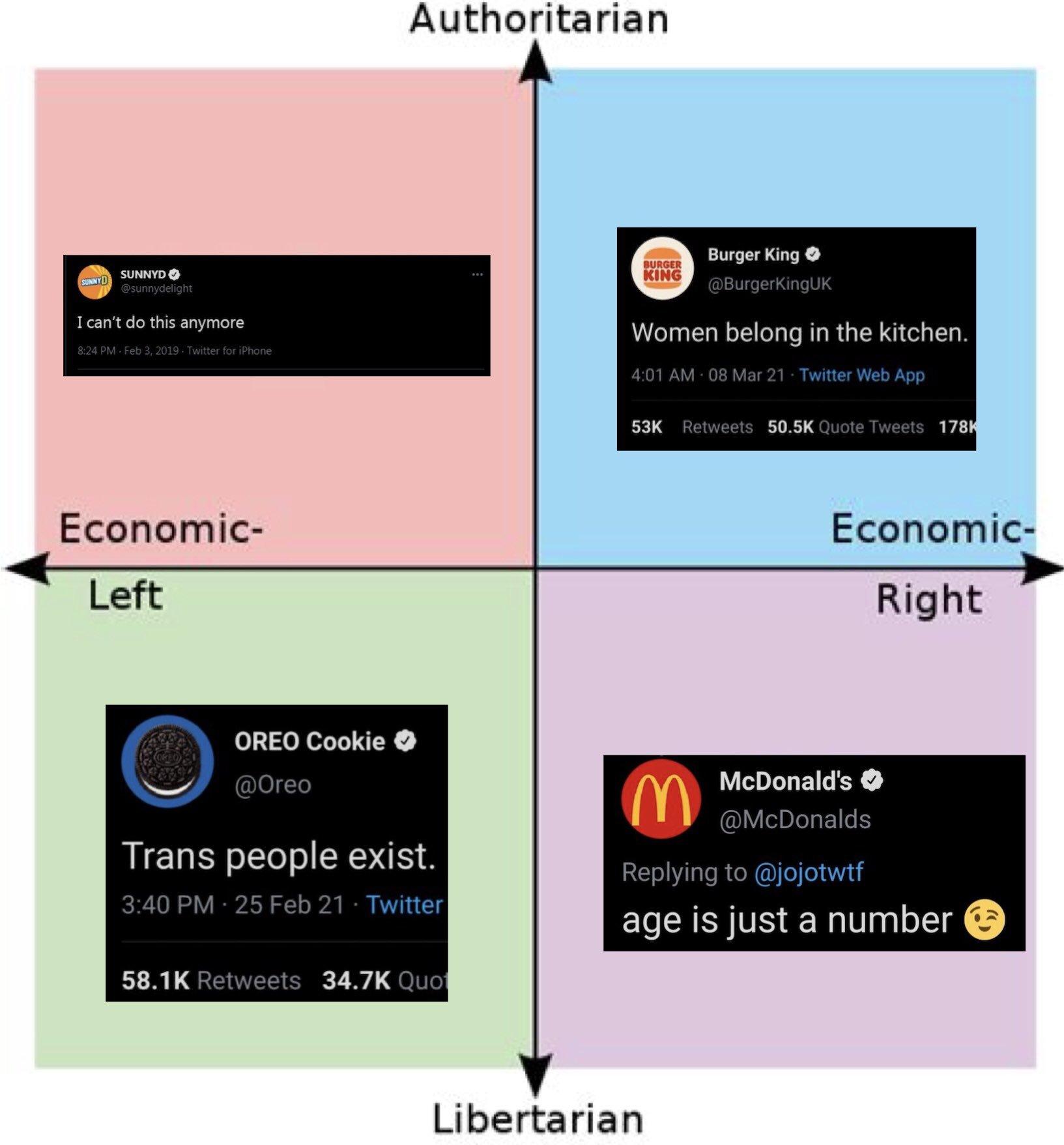 Tradução nos comentários - meme