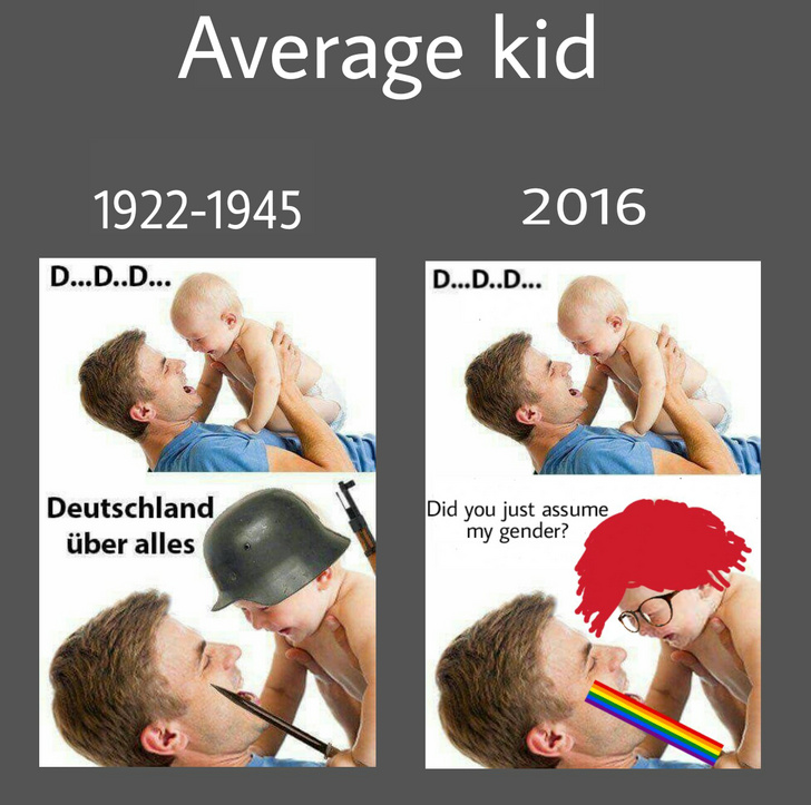 How times have changed - meme