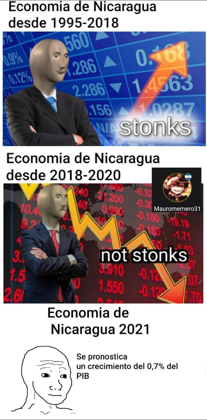 Confirmo como nicaraguense - meme