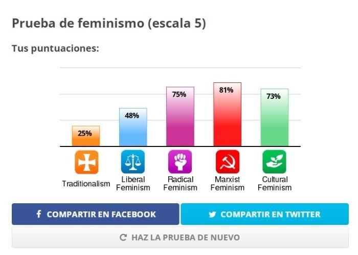 25% tradicionalismo porque?? WTF :crying: - meme