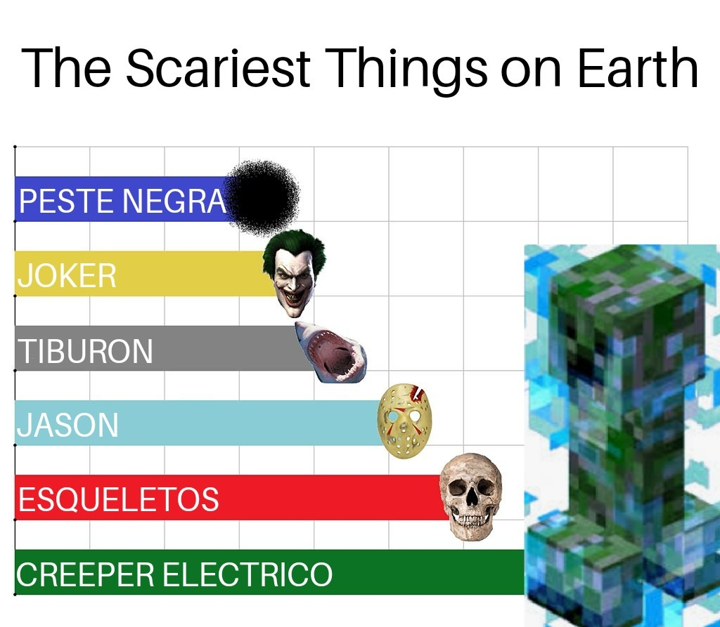 Otro de minecraft - meme
