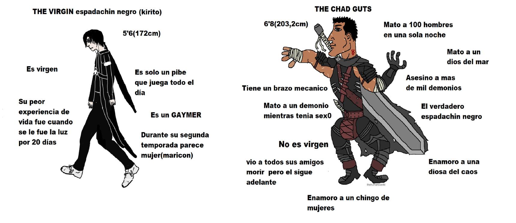 THE VIRGIN kirito vs THE CHAD guts - meme