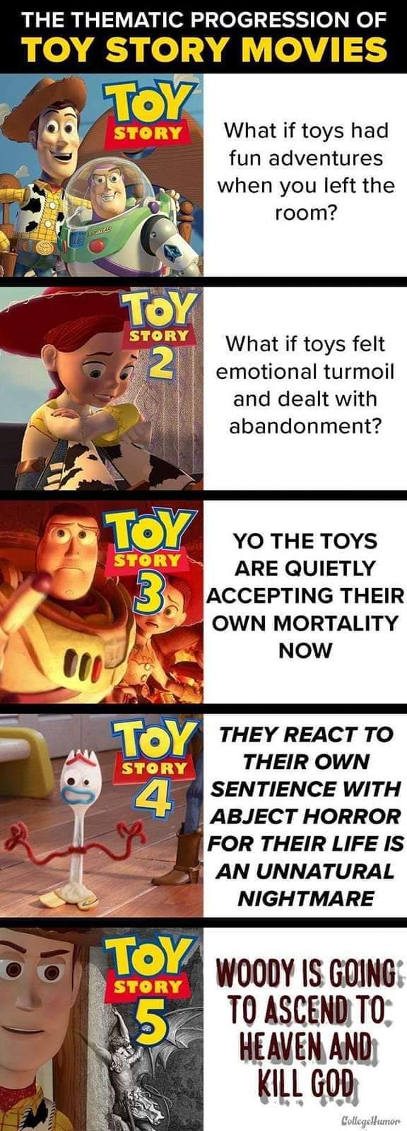 Yrots Yot - meme