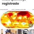 Meme clima russia