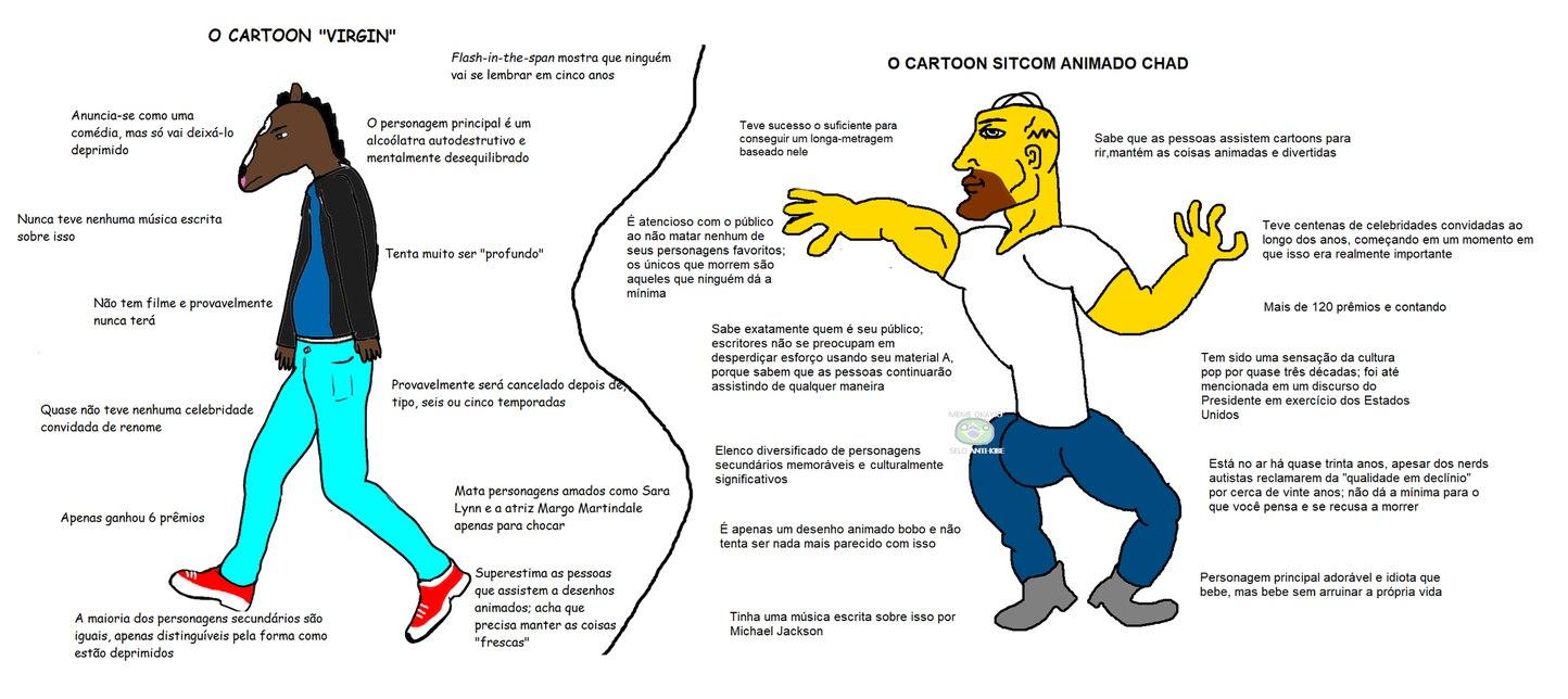 Meme traduzido.Original