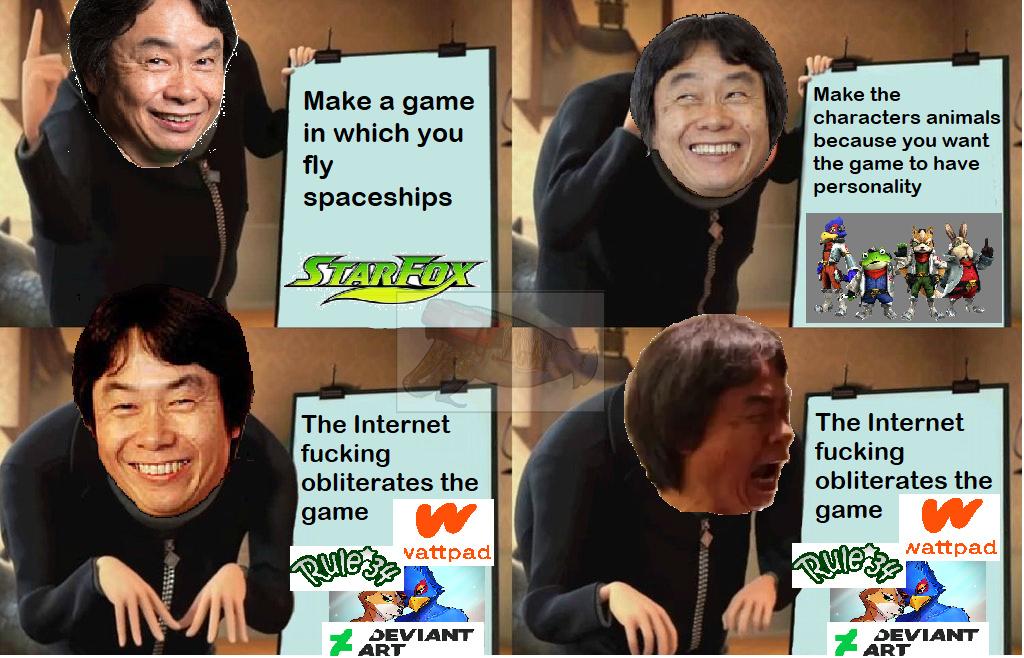do you think Miyamoto knows about it? - meme