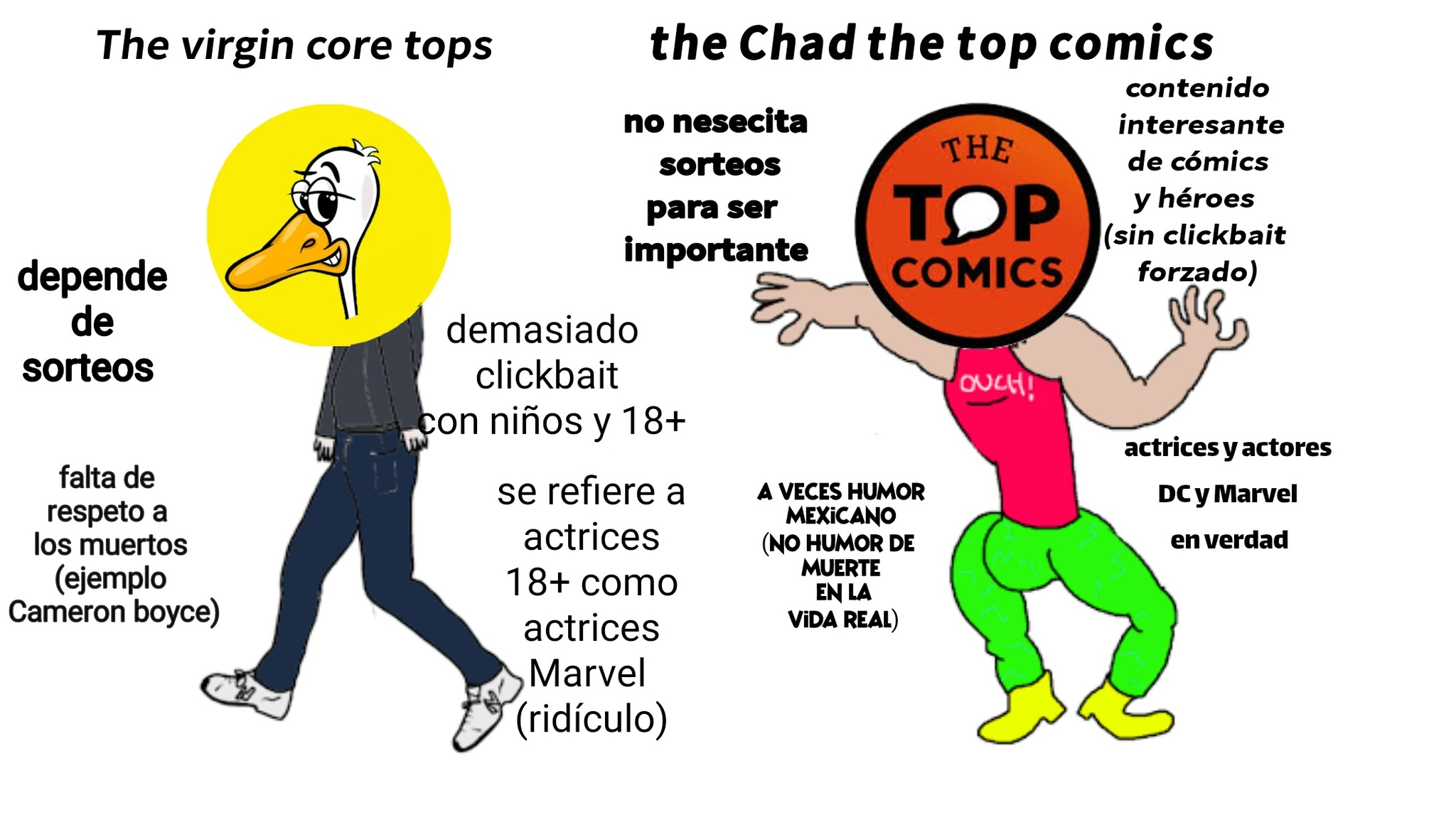 El canal de core tops no fue borrado por YouTube  - meme