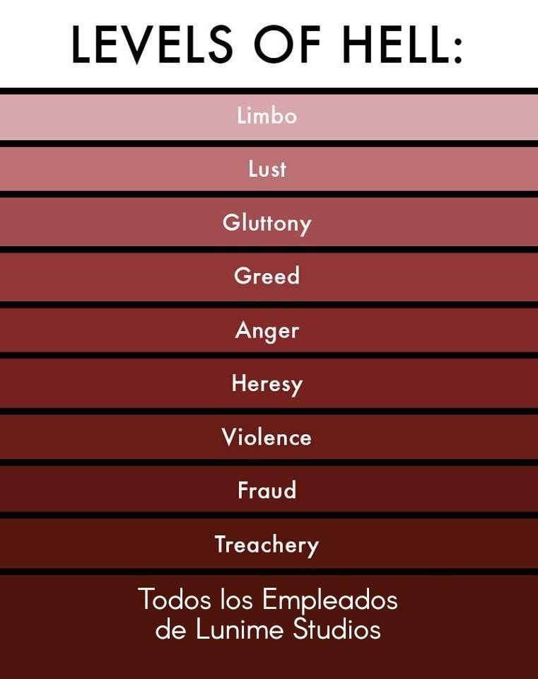 Maldita sea - meme