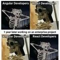 Angular vs React in a nutshell
