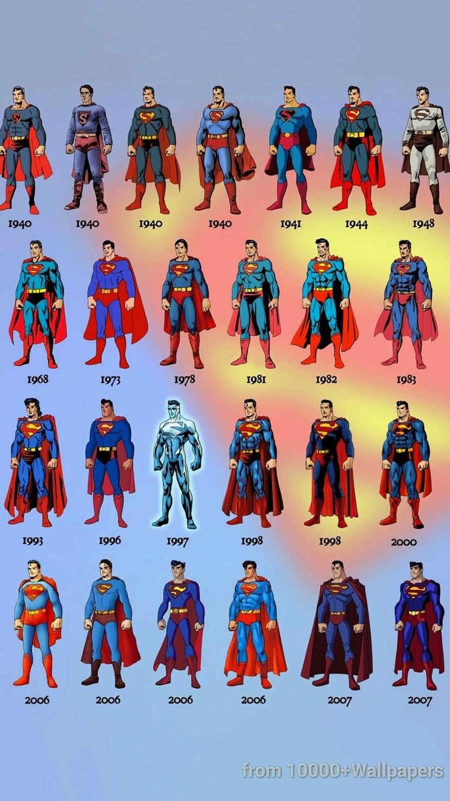 Superman Evolución - meme