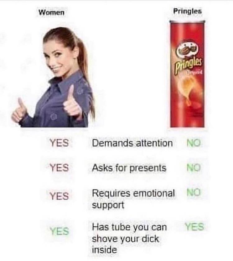 Pringle's - meme