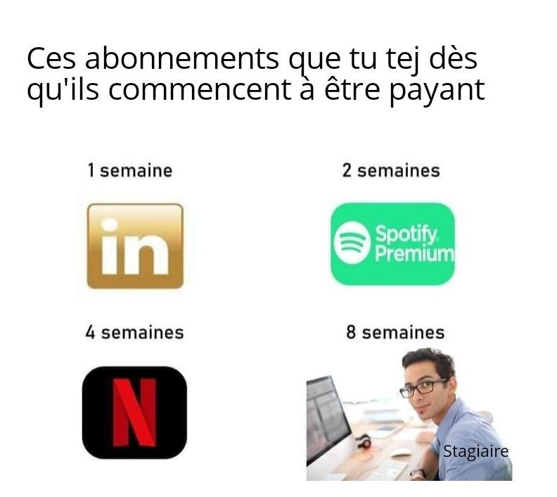 Technik - meme