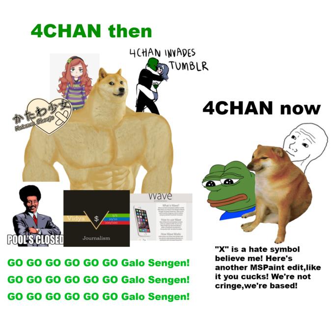 based cringe dilate boomer zoomer based based based - meme