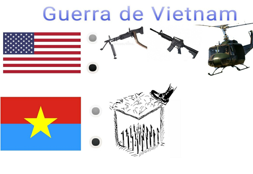 Gana el Vietcong  - meme