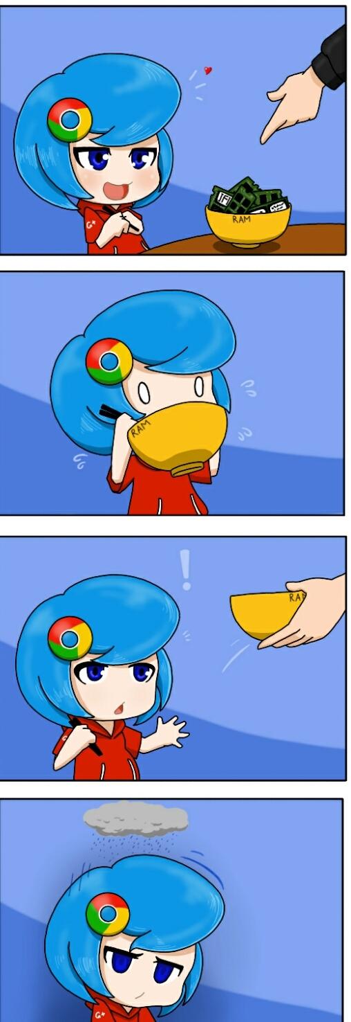 Firefox ftw. - meme
