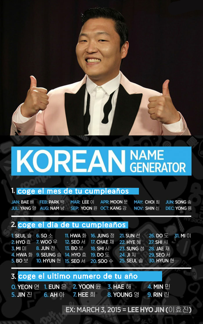 Generador de nombres coreanos - meme