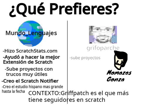 griffpatch:sube proyectos - meme