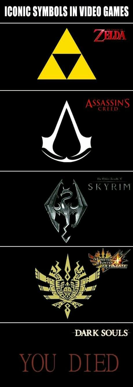 Símbolos icónicos en los videojuegos - meme
