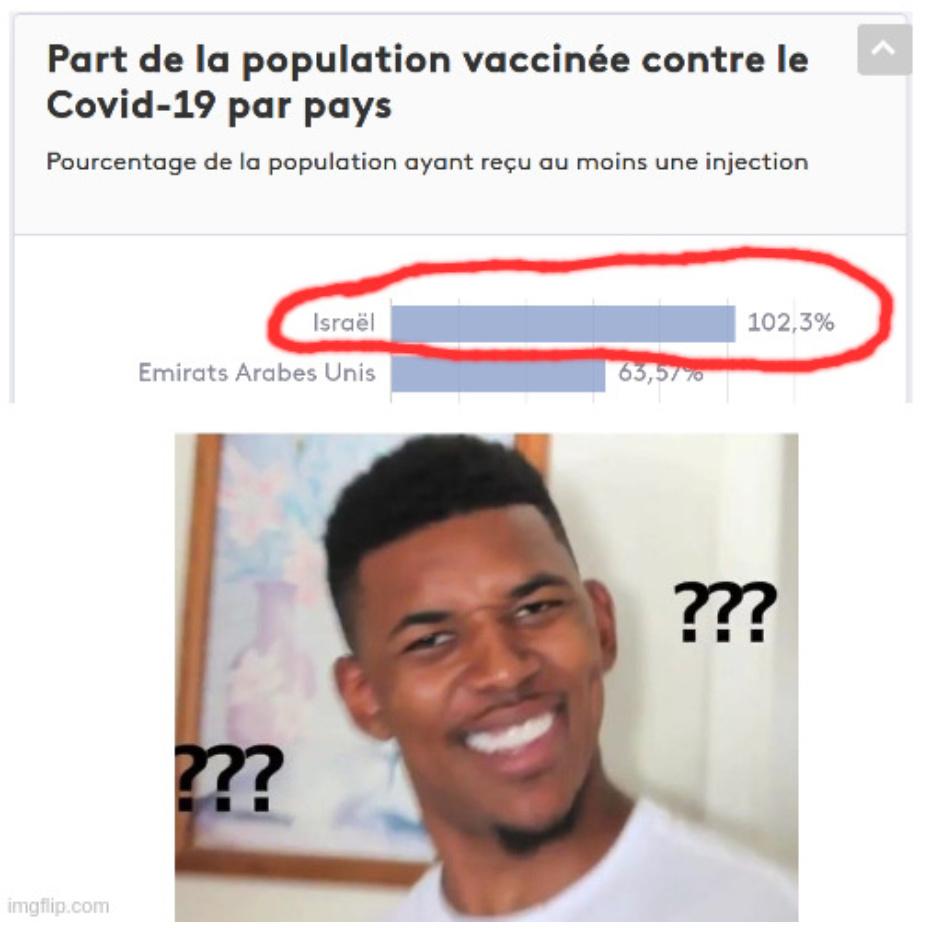 Source : FranceInfo - meme