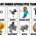 Equipo para Apocalipsis Zombie