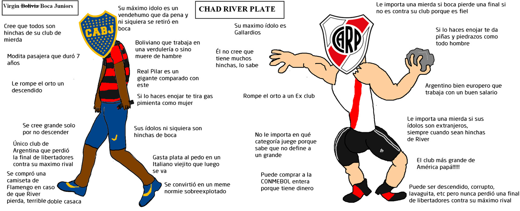 Virgin Bokita vs Chad River Plate - meme