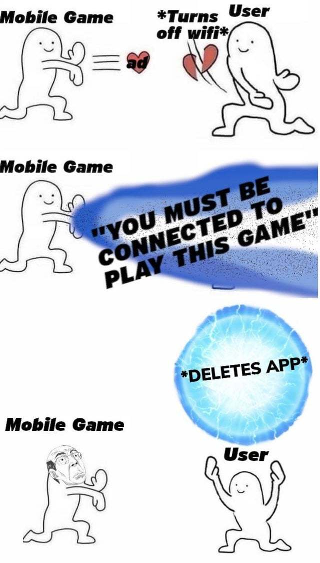 Mobile games and advertisements - meme