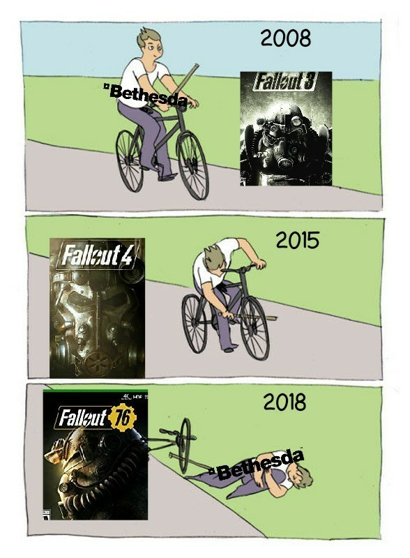 La cruda realidad - meme